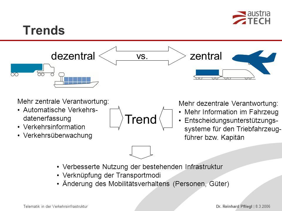 Trends Trend dezentral zentral vs. Mehr zentrale Verantwortung: