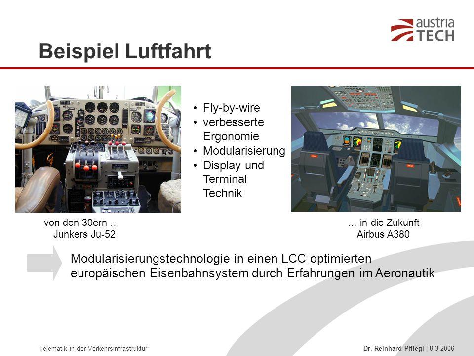 Beispiel Luftfahrt Fly-by-wire. verbesserte Ergonomie. Modularisierung. Display und Terminal Technik.