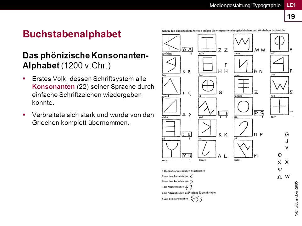 Buchstabenalphabet Das phönizische Konsonanten- Alphabet (1200 v.Chr.)