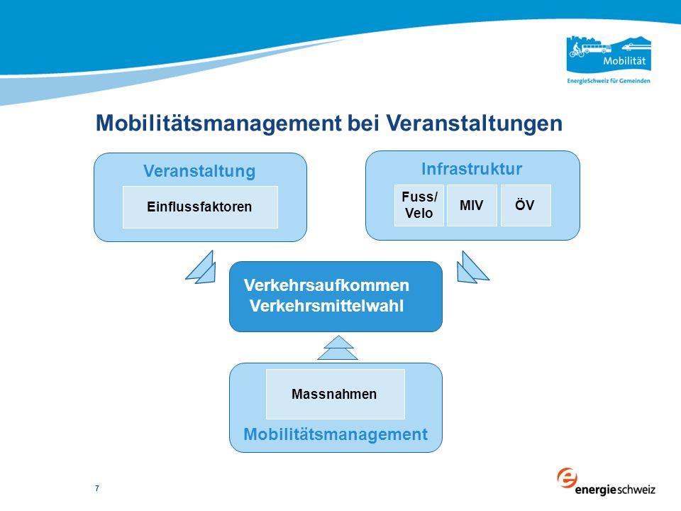 Mobilitätsmanagement bei Veranstaltungen