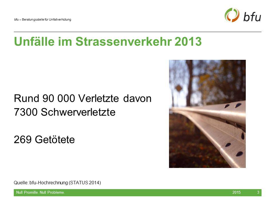 Unfälle im Strassenverkehr 2013