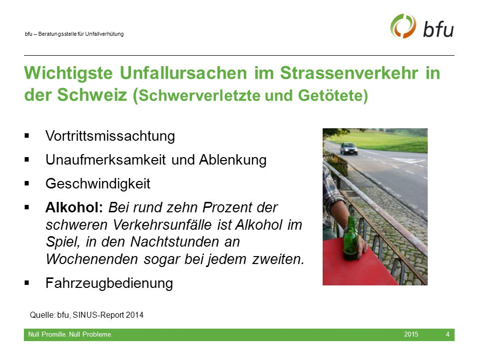 Wichtigste Unfallursachen im Strassenverkehr in der Schweiz (Schwerverletzte und Getötete)