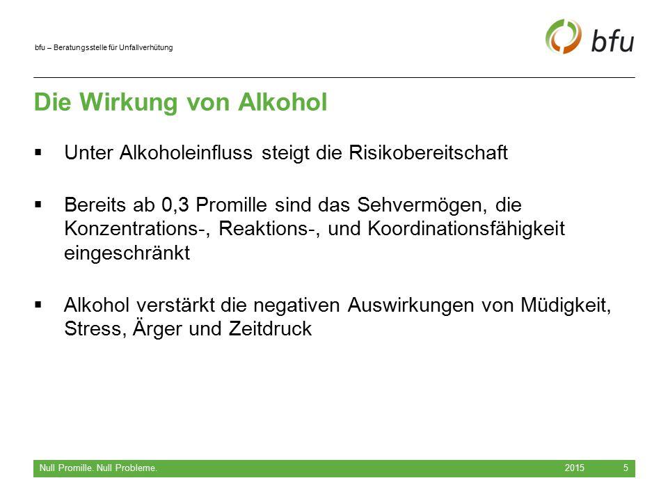Die Wirkung von Alkohol