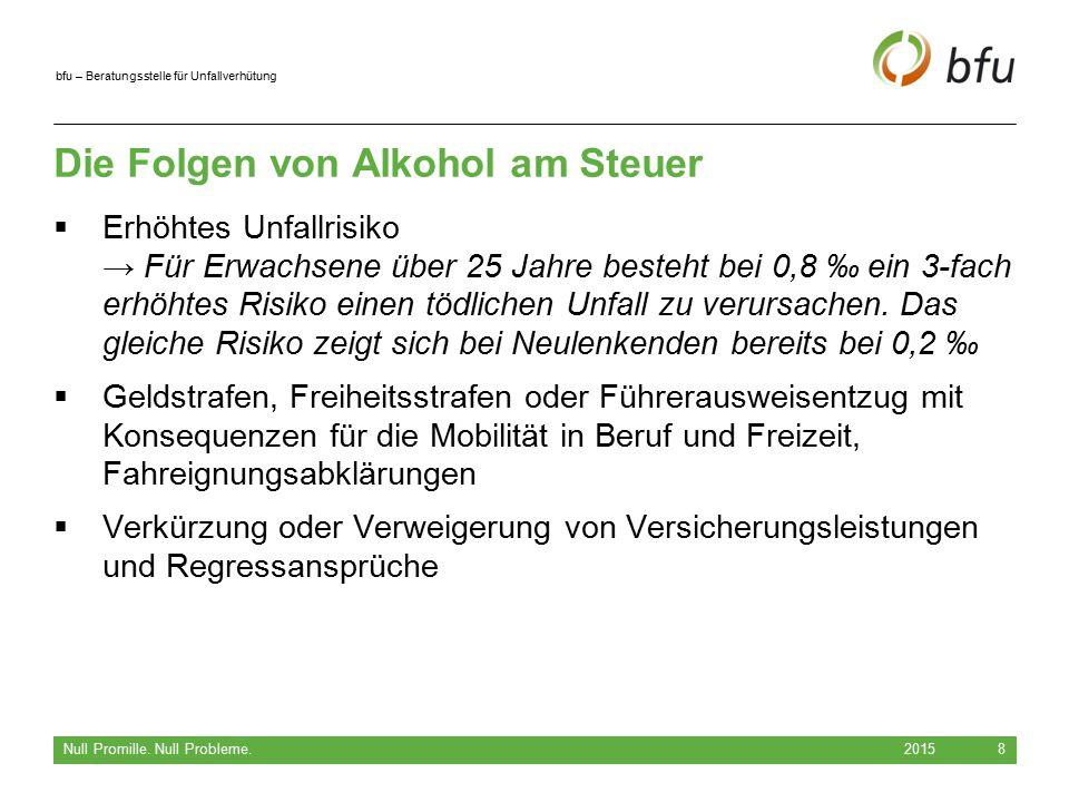 Die Folgen von Alkohol am Steuer