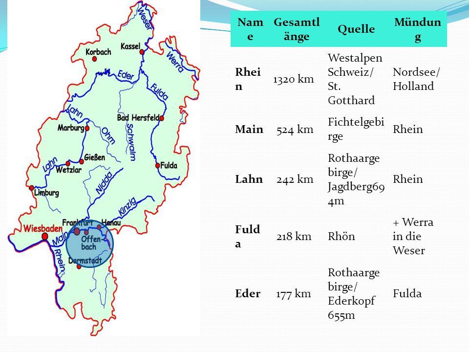 Name Gesamtlänge. Quelle. Mündung. Rhein. 1320 km. Westalpen Schweiz/ St. Gotthard. Nordsee/Holland.