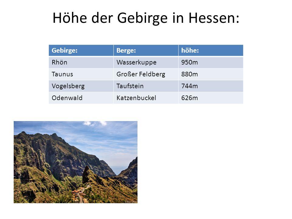 Höhe der Gebirge in Hessen: