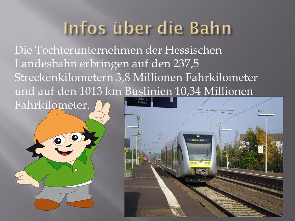 Infos über die Bahn