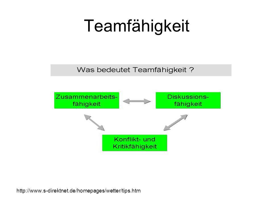 Teamfähigkeit http://www.s-direktnet.de/homepages/wetter/tips.htm