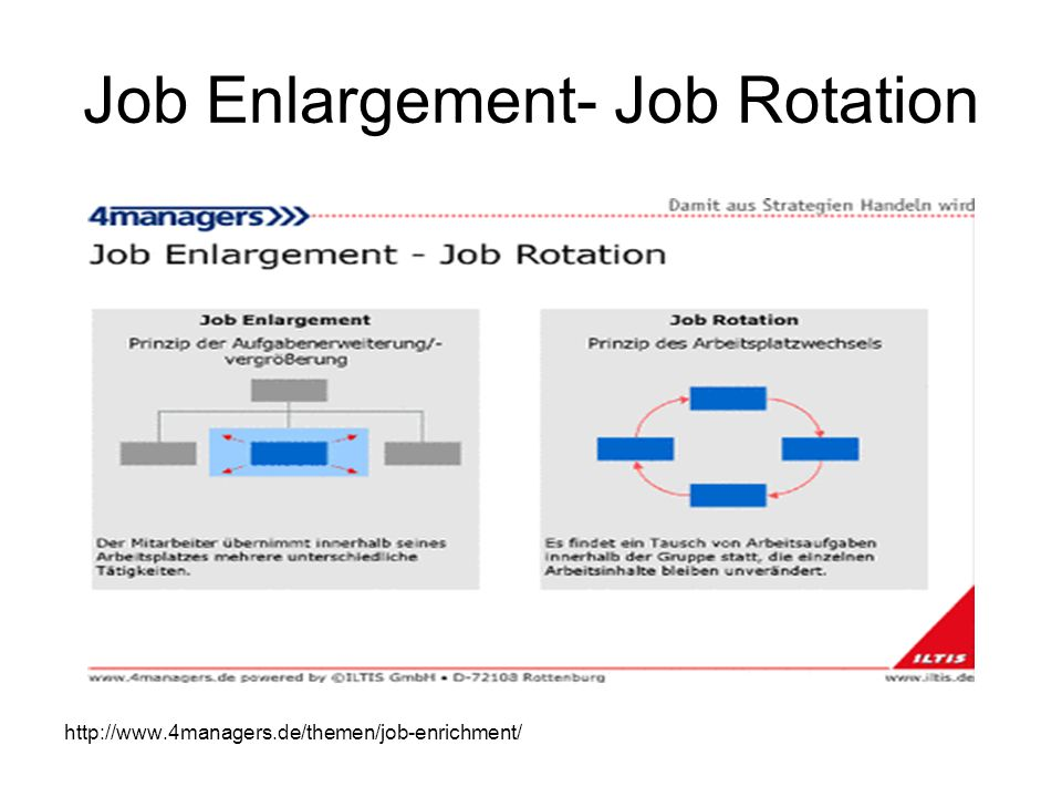 Job Enlargement- Job Rotation