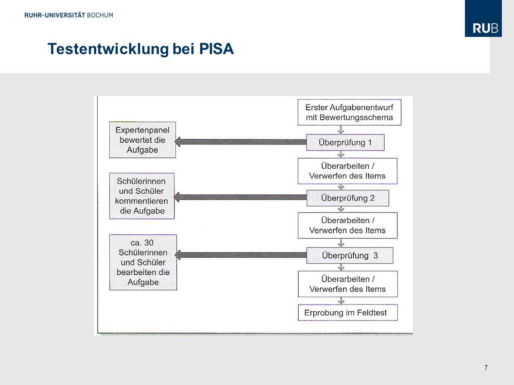Testentwicklung bei PISA