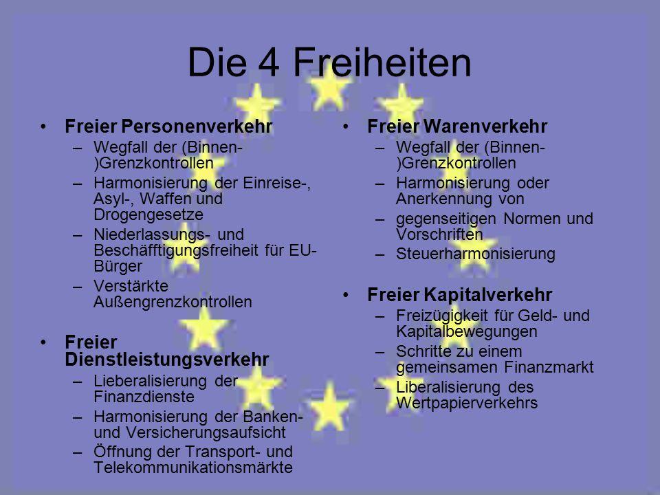 Die 4 Freiheiten Freier Personenverkehr Freier Dienstleistungsverkehr