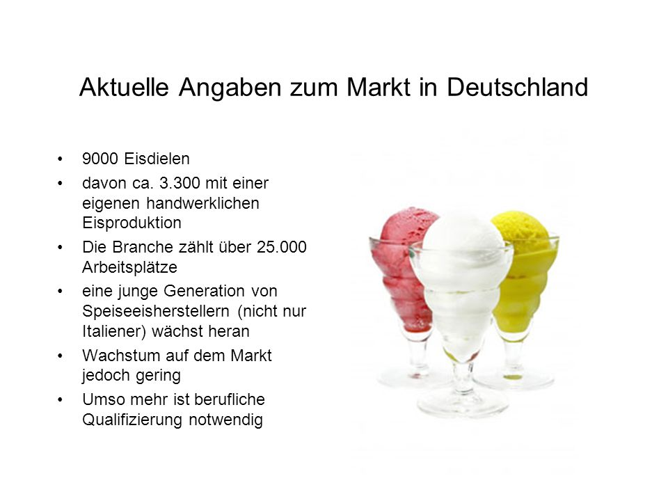 Aktuelle Angaben zum Markt in Deutschland