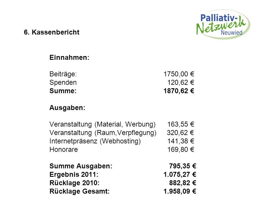 6. Kassenbericht Einnahmen: Beiträge:. 1750,00 € Spenden. 120,62 €