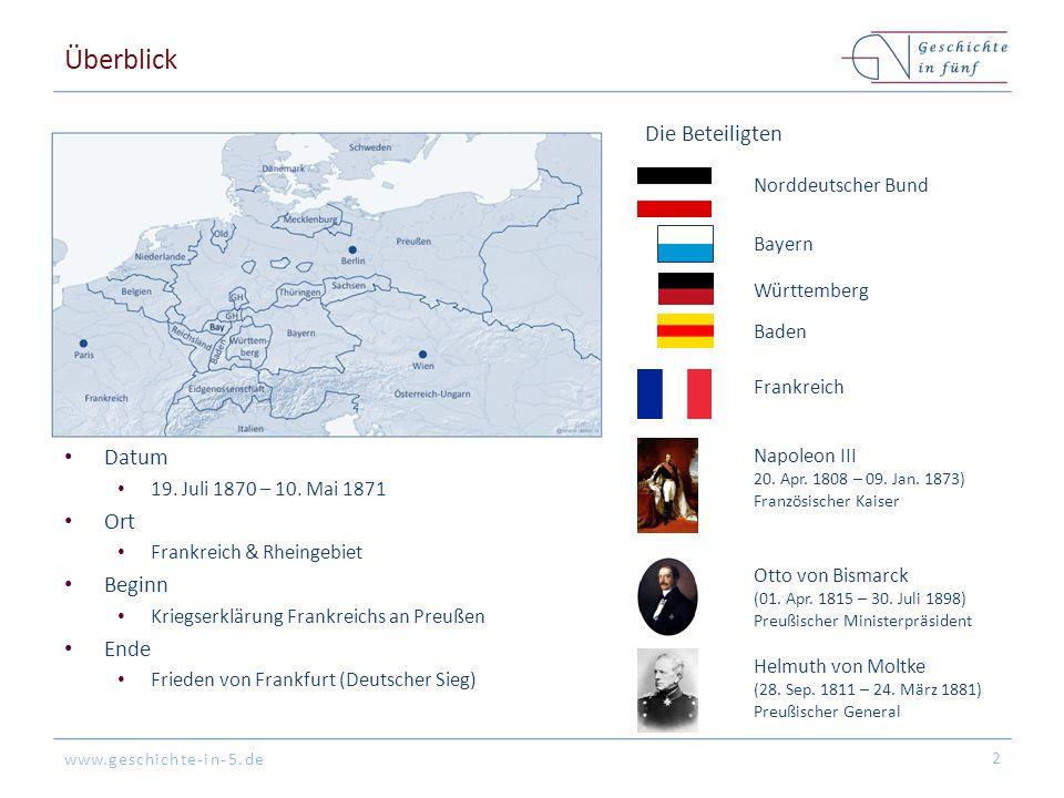 Überblick Die Beteiligten Datum Ort Beginn Ende Norddeutscher Bund