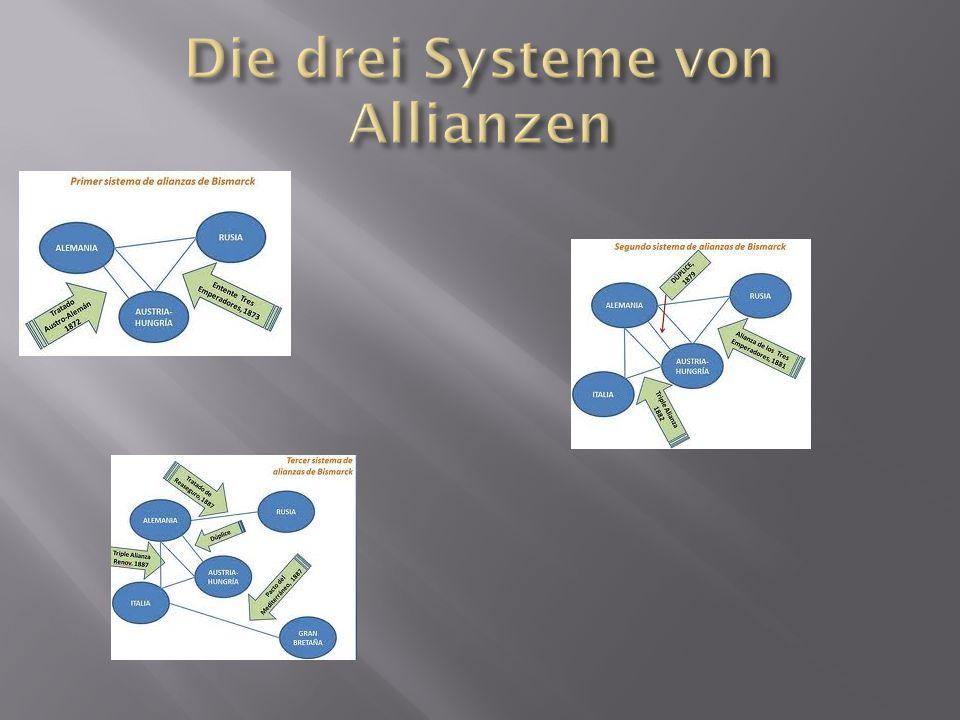 Die drei Systeme von Allianzen