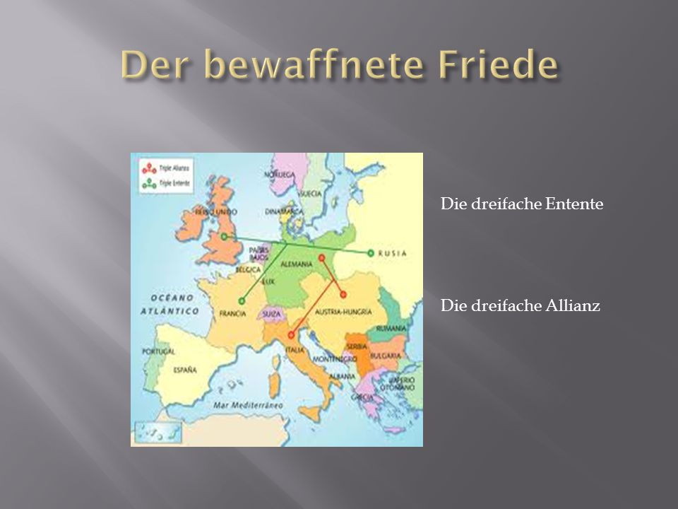 Der bewaffnete Friede Die dreifache Entente Die dreifache Allianz