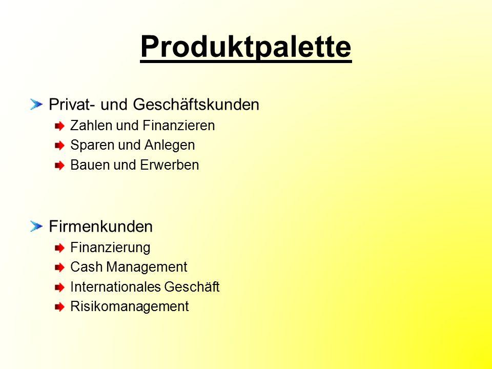 Produktpalette Privat- und Geschäftskunden Firmenkunden