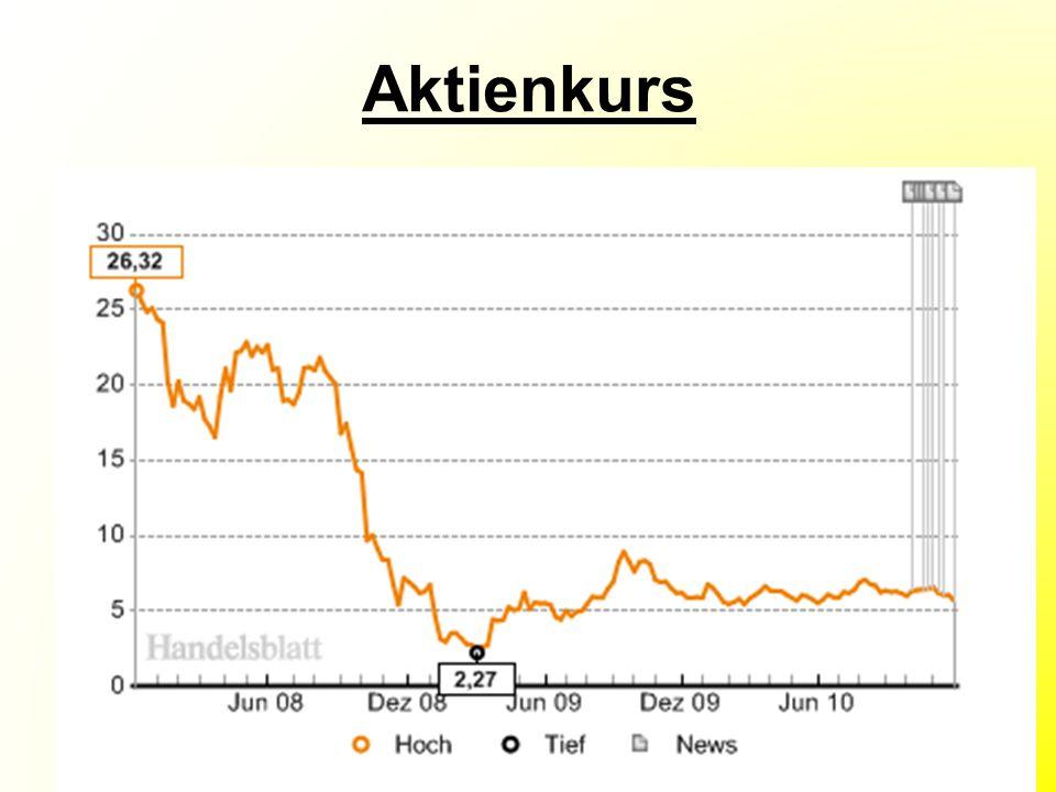 Platz Deutsche Bank Zum Jahresausklang hat die Aktie den tiefsten Stand seit erreicht. Allein seit Anfang ist der Börsenwert der Deutschen Bank um weitere 56 Prozent geschrumpft und.