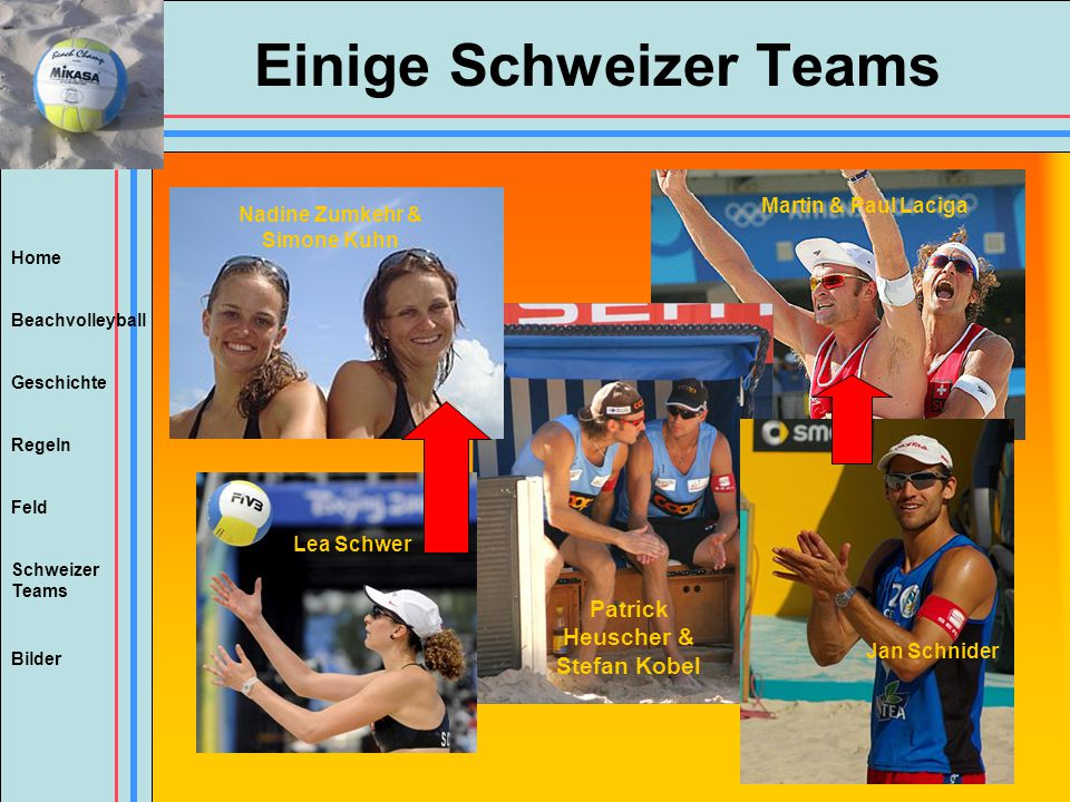 Einige Schweizer Teams