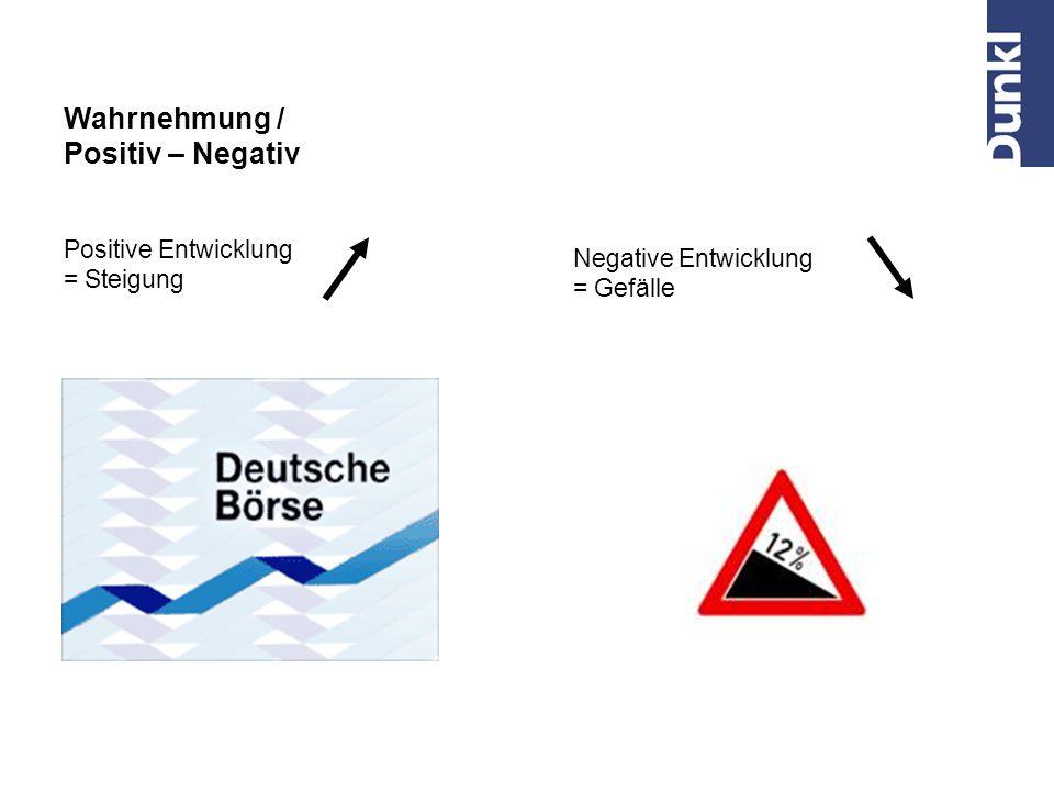 Wahrnehmung / Positiv – Negativ Positive Entwicklung