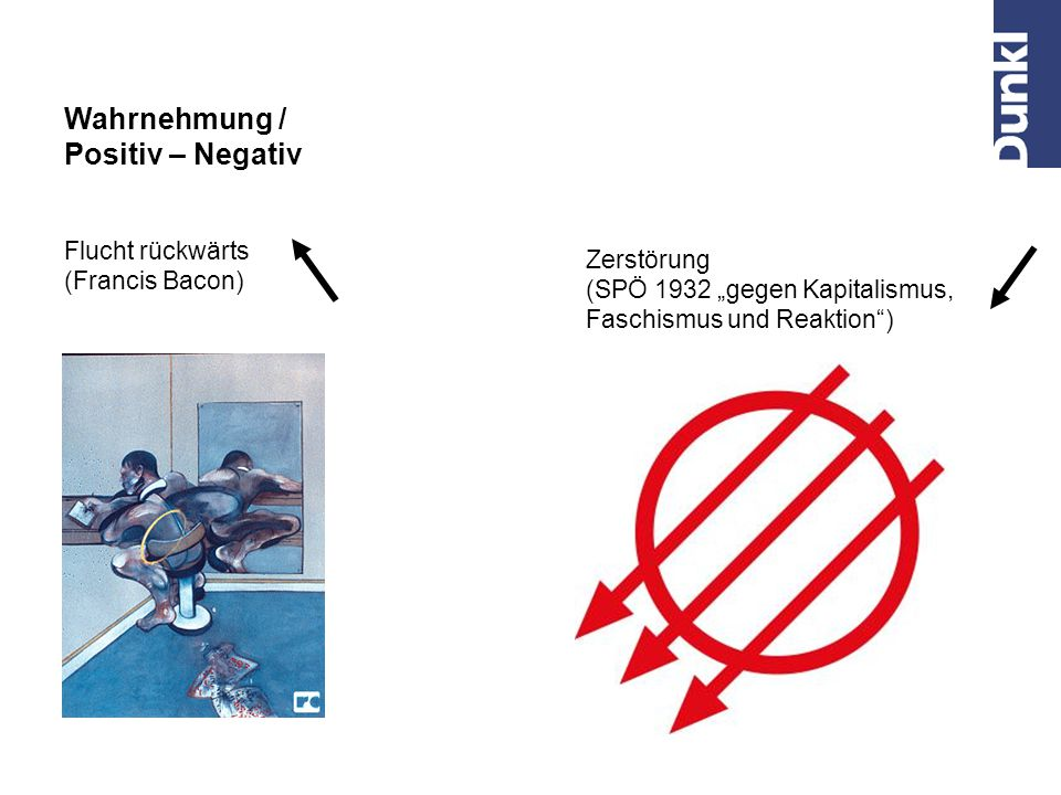 Wahrnehmung / Positiv – Negativ Flucht rückwärts Zerstörung