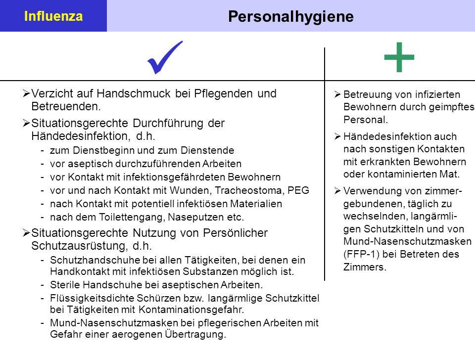 +  Personalhygiene Influenza