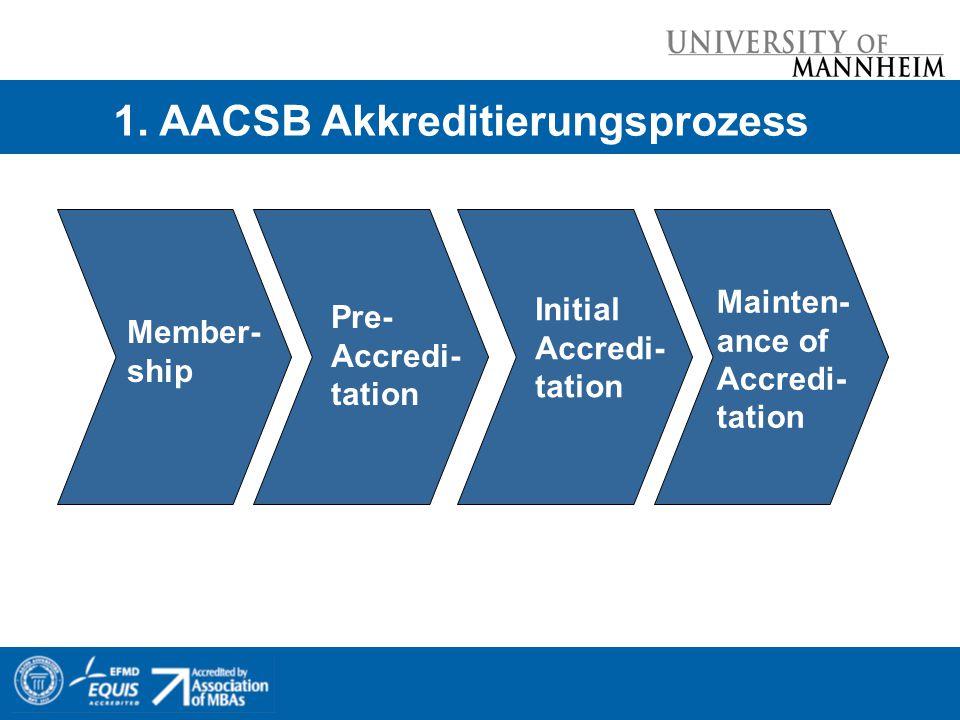 1. AACSB Akkreditierungsprozess