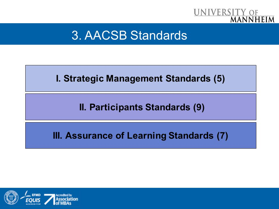 3. AACSB Standards I. Strategic Management Standards (5)