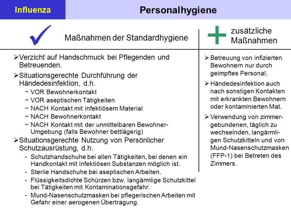 +  Personalhygiene Influenza zusätzliche Maßnahmen