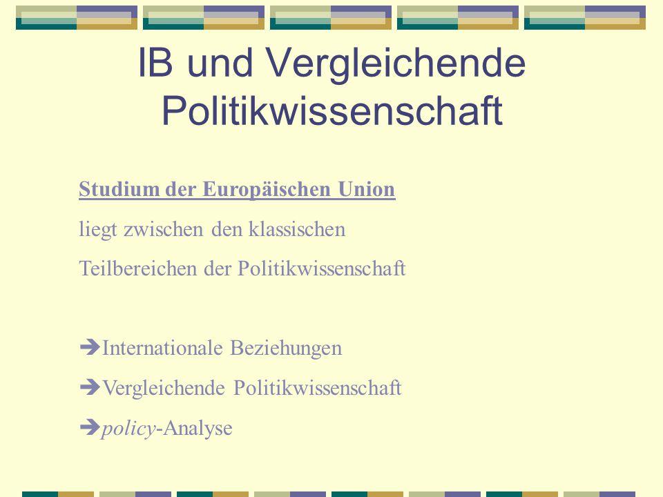 IB und Vergleichende Politikwissenschaft