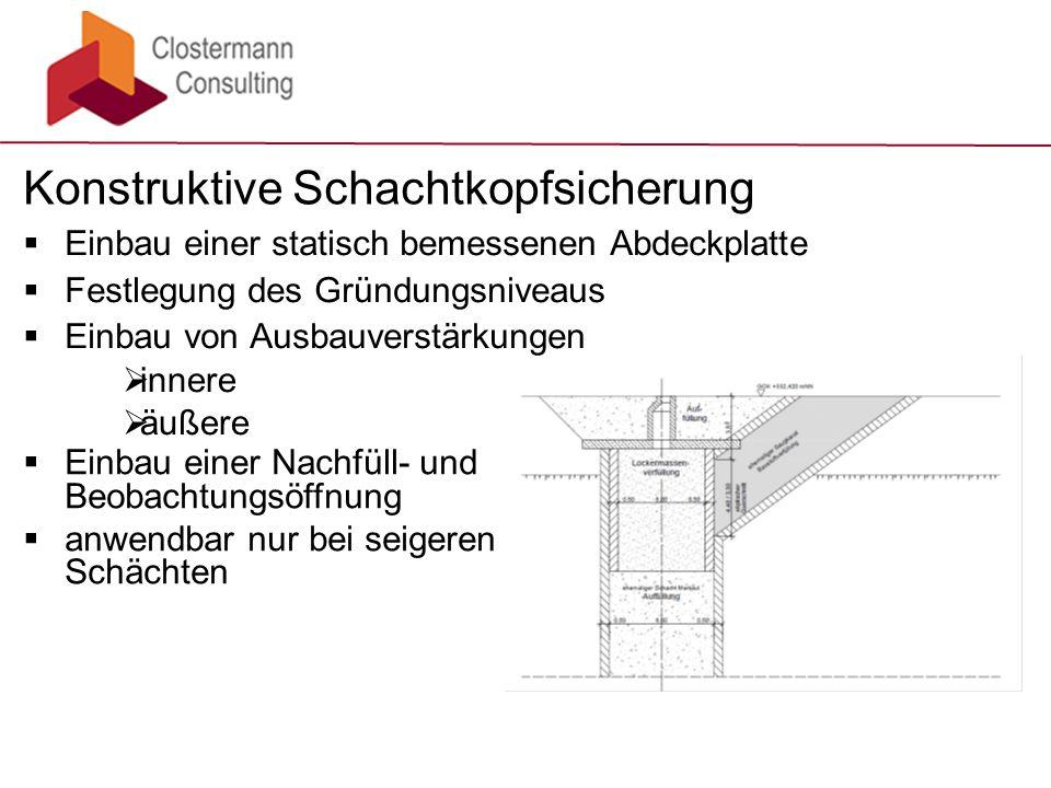Konstruktive Schachtkopfsicherung