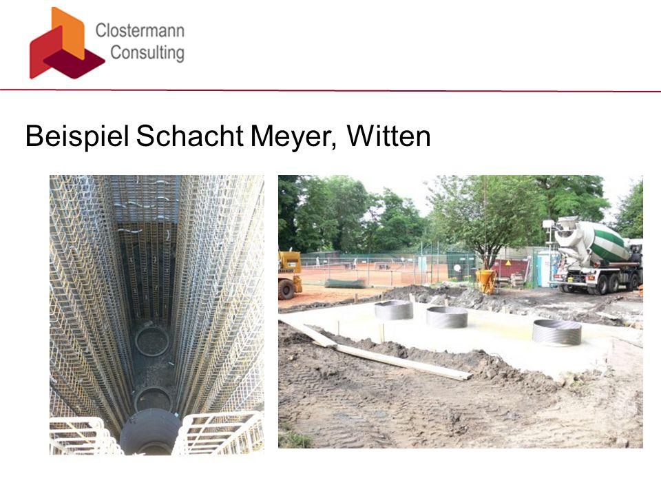 Beispiel Schacht Meyer, Witten