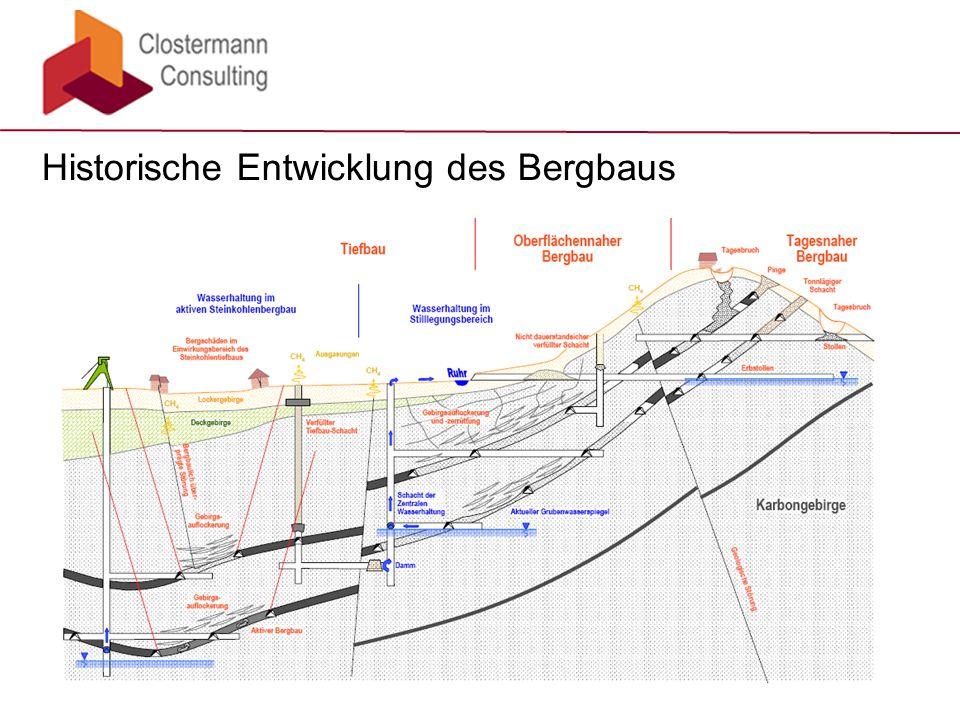 Historische Entwicklung des Bergbaus