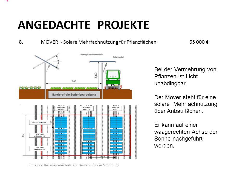 ANGEDACHTE PROJEKTE 8. MOVER - Solare Mehrfachnutzung für Pflanzflächen 65 000 €