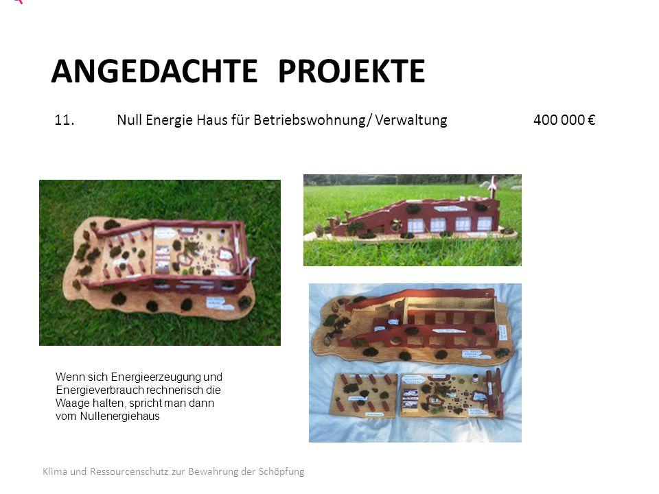 ANGEDACHTE PROJEKTE 11. Null Energie Haus für Betriebswohnung/ Verwaltung 400 000 €