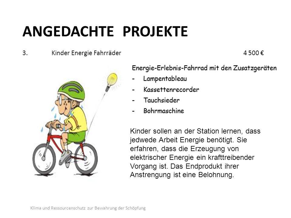 ANGEDACHTE PROJEKTE 3. Kinder Energie Fahrräder 4 500 €