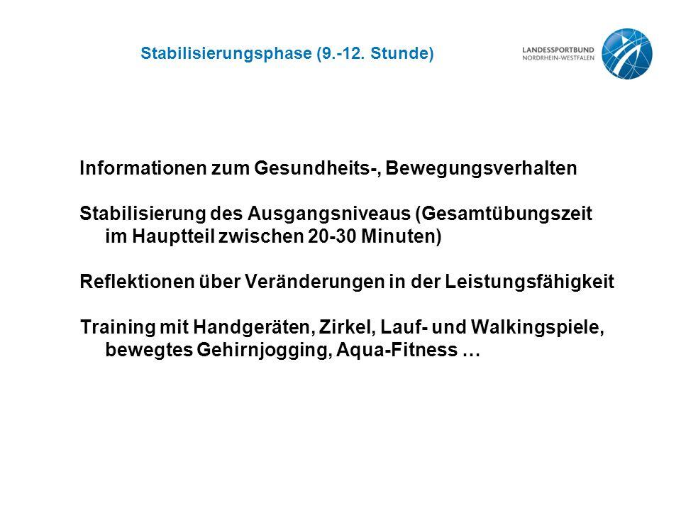 Stabilisierungsphase (9.-12. Stunde)