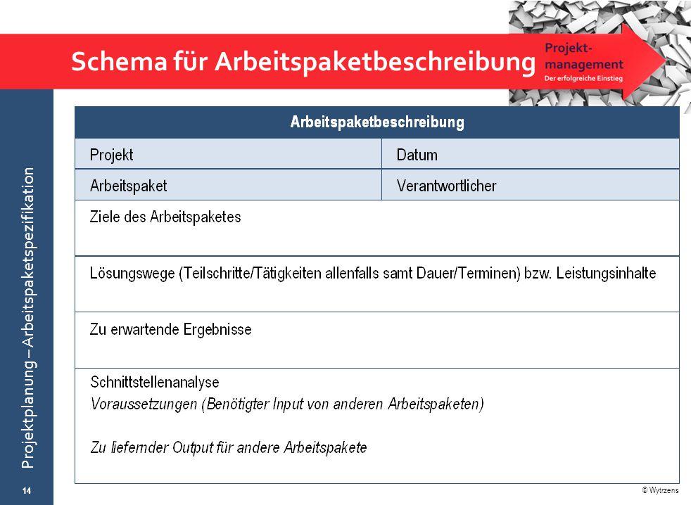 Schema für Arbeitspaketbeschreibung