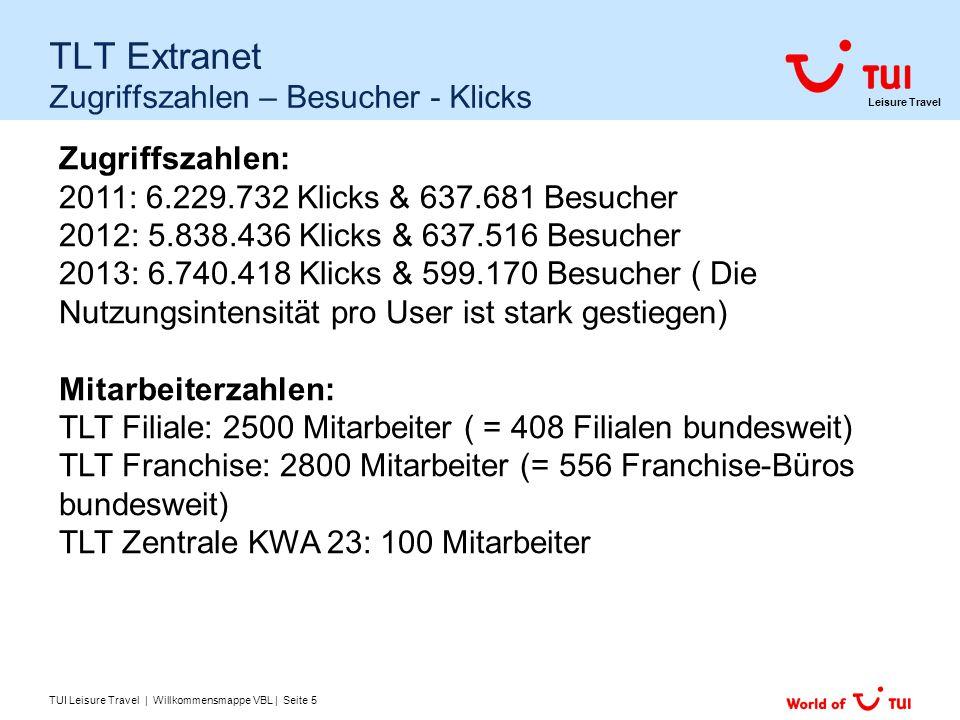 TLT Extranet Zugriffszahlen – Besucher - Klicks