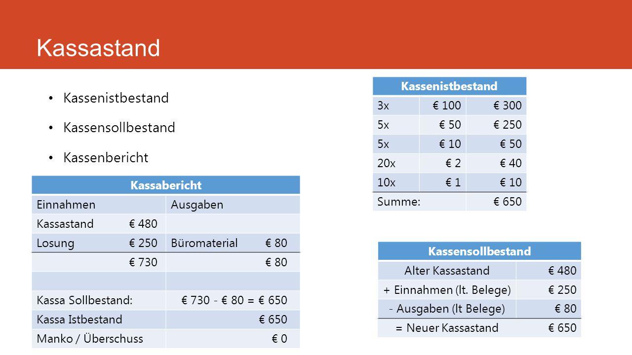 + Einnahmen (lt. Belege)