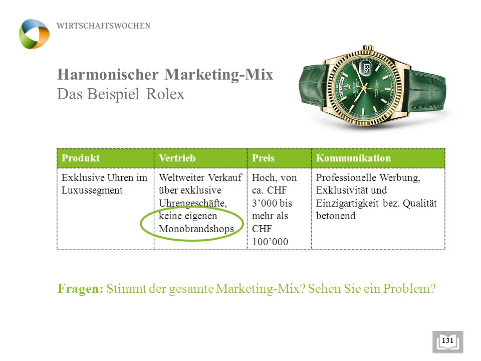 Harmonischer Marketing-Mix