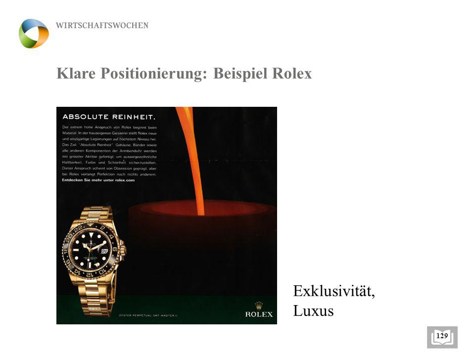 Klare Positionierung: Beispiel Rolex