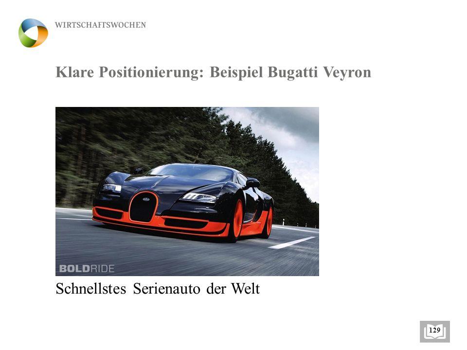 Klare Positionierung: Beispiel Bugatti Veyron