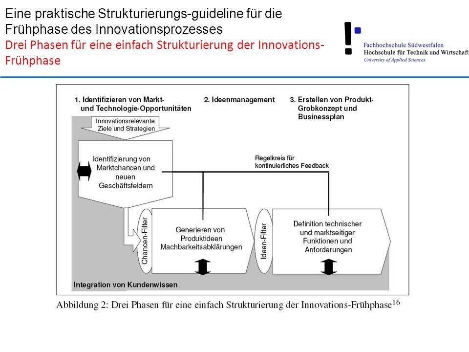 Eine praktische Strukturierungs-guideline für die Frühphase des Innovationsprozesses Drei Phasen für eine einfach Strukturierung der Innovations-Frühphase