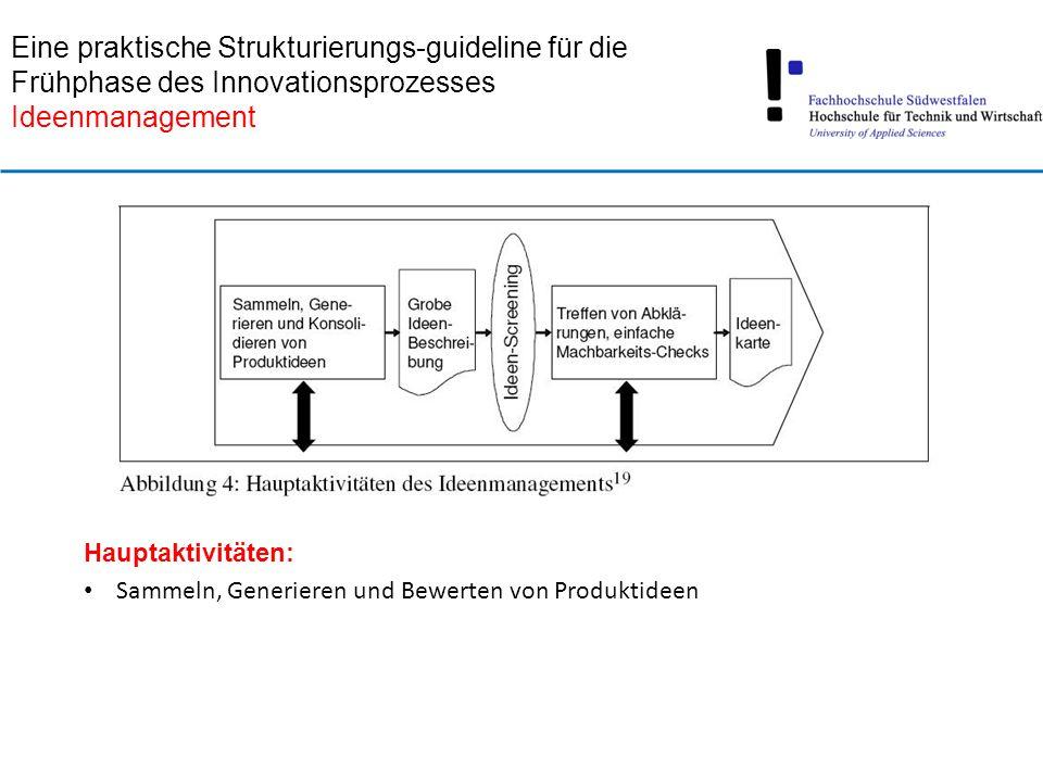 Eine praktische Strukturierungs-guideline für die Frühphase des Innovationsprozesses Ideenmanagement