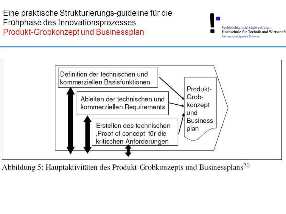 Eine praktische Strukturierungs-guideline für die Frühphase des Innovationsprozesses Produkt-Grobkonzept und Businessplan