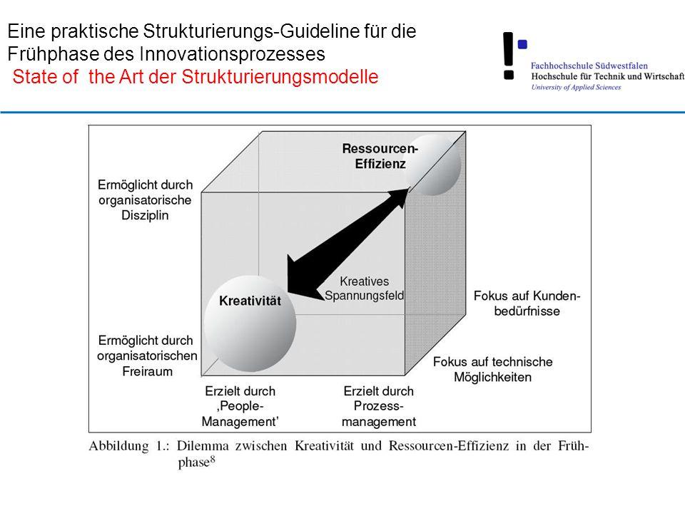 Eine praktische Strukturierungs-Guideline für die Frühphase des Innovationsprozesses State of the Art der Strukturierungsmodelle