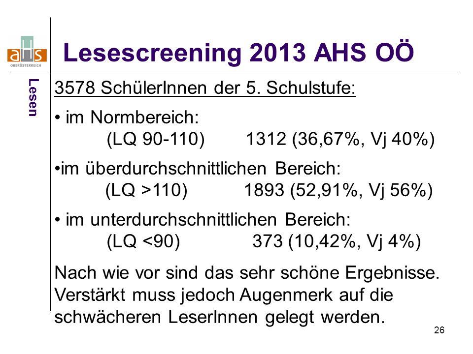 Lesescreening 2013 AHS OÖ 3578 SchülerInnen der 5. Schulstufe: