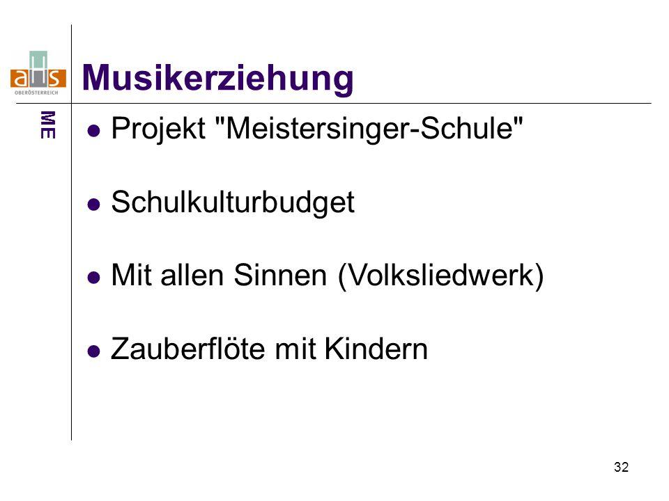 Musikerziehung Projekt Meistersinger-Schule Schulkulturbudget