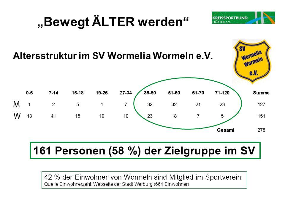 """""""Bewegt ÄLTER werden 161 Personen (58 %) der Zielgruppe im SV"""
